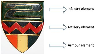 2 South African Infantry Battalion - SADF 2 SAI Battalion Group elements