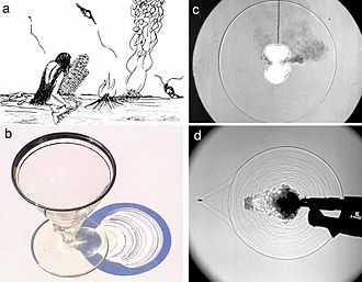 Shadowgraph - Image: Shadowgraphy for Wikipedia small