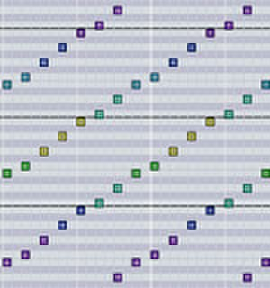 Shepard tone - Figure 1: Shepard tones forming a Shepard scale, illustrated in a sequencer.