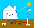 Solar chimney-en.png