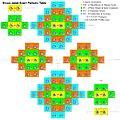 Stow-Janet-Scerri Periodic Table.jpg