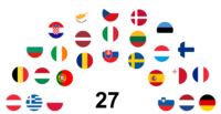 Structure - Council of the European Union (2020).png