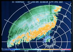 Radar configurations and types Wikiwand