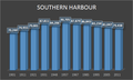 Sud Harbour.png