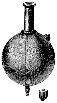 T3- d382 - Fig. 254. — Bombe ovalaire.png