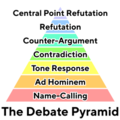 The Debate Pyramid v2 Simple TT Norms Bold Text With White Outline 3626c3630.png