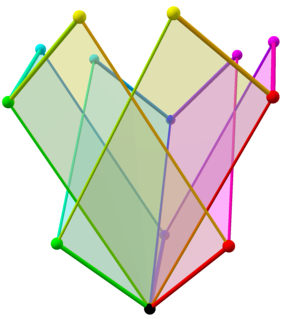 Tree of weak orderings in concertina cube 500.png