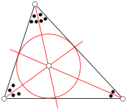 The intersection of the angle bisectors finds the center of the incircle.