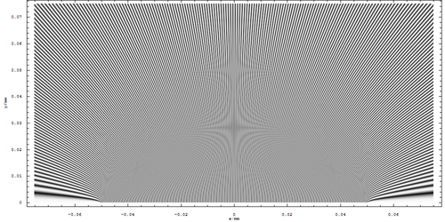 Two-Slit Diffraction (close up average)