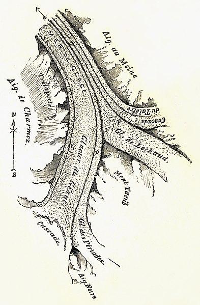 File:Tyndall 1896 Figure 7-MJ.jpg