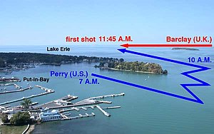 Battle of Lake Erie - Movements of the squadrons of Perry and Barclay on the morning of 10 September