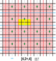 424 symmetry-cmm.png