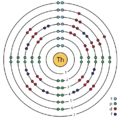 90 thorium (Th) enhanced Bohr model.png