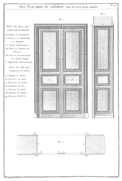 File:A-J Roubo - L'Art du Menuisier - Planche 043.png