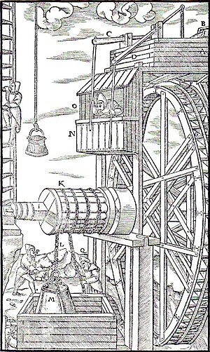 Mechanization - A water-powered mine hoist used for raising ore.  This  woodblock is from De re metallica by George Bauer (pen name Georgius Agricola, ca. 1555) an early mining textbook that contains numerous drawings and descriptions of mining equipment.