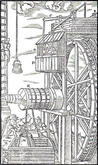 Water wheel - Water wheel powering a mine hoist in De re metallica (1566)