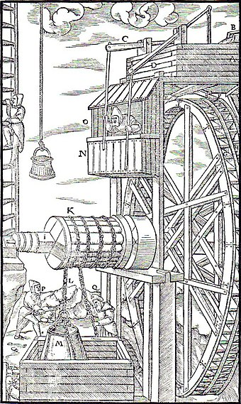 A water-powered mine hoist used for raising ore, ca. 1556 Agricola1.jpg