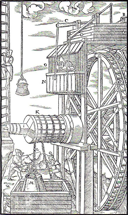 A water-powered mine hoist used for raising ore. This woodblock is from De re metallica by Georg Bauer (Latinized name Georgius Agricola, ca. 1555), an early mining textbook that contains numerous drawings and descriptions of mining equipment. Agricola1.jpg