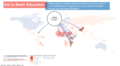 Aid to Basic Education, the amount of bilateral and multilateral aid contributed or received by Iceland.png