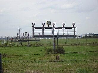 Runway end identifier lights - Approach lighting systems
