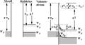 Baenderdiagramm metal-n-type.png