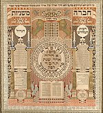 Baruch Zvi Ring - Memorial Tablet and Omer Calendar - Google Art Project.jpg