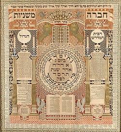 Baruch Zvi Ring - Memorial Tablet and Omer Calendar - Google Art Project.jpg