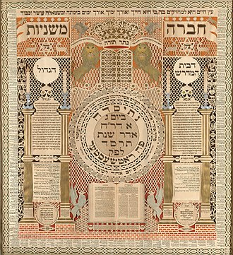 Counting of the Omer - Omer Calendar