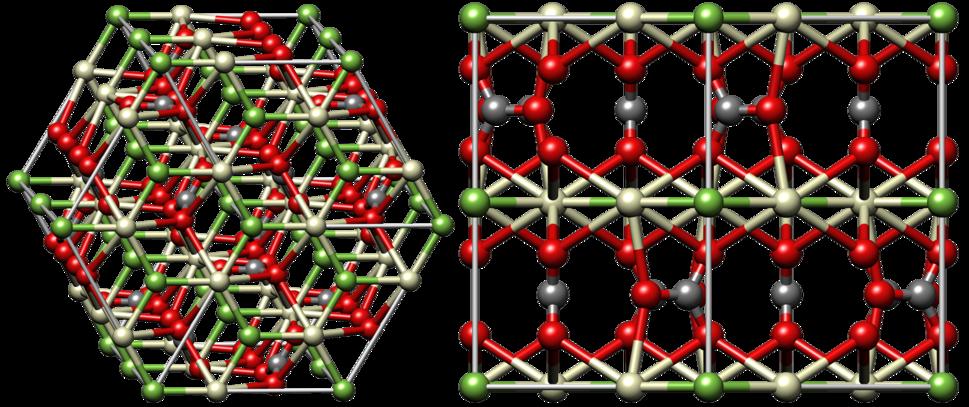 Bastnaesite crystal structure