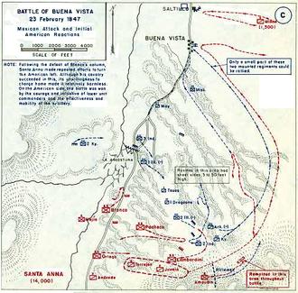 Battle of Buena Vista - Map of the Battle of Buena Vista
