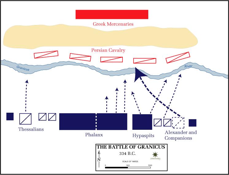 Battle granicus