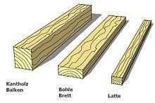 Fabulous Konstruktionsvollholz – Wikipedia AE07