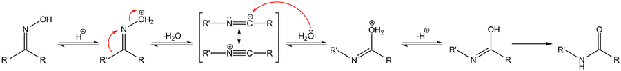 Beckmann rearrangement mechanism