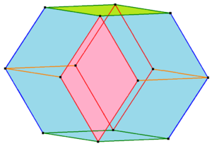 Bilinski dodecahedron - Bilinski dodecahedron with edges and front faces colored by their symmetry positions. It has D2h symmetry, order 8, containing 3 orthogonal mirrors, bisecting 4 of the 12 rhombic faces.
