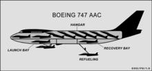 Силуэтная схема самолета-авианосца 747