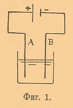 Brockhaus-Efron Electric Accumulators 1.jpg