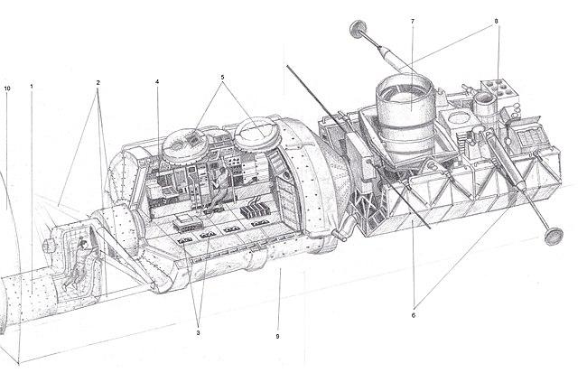 spacelab