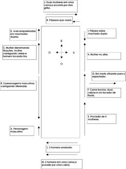 Sarcofago De Hagia Triada Wikipedia A Enciclopedia Livre