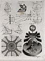 Clocks; diagrams for setting-out a sundial. Engraving by A. Wellcome V0024396ER.jpg