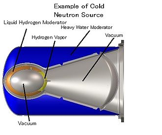 Neutron - Cold neutron source providing neutrons at about the temperature of liquid hydrogen