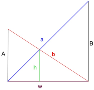 Harmonic mean - Crossed ladders. h is half the harmonic mean of A and B