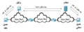 DHCP Client-Server model - ar.png
