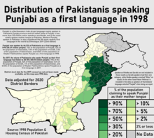 Punjabi was spoken by 44.15% of Pakistanis as a first language in 1998 (58.39 million people). 75% of the population of Punjab, 72% of the population of Islamabad, 7.0% of the population of Sindh, 2.5% of the population of Balochistan, and 0.86% of the population of Khyber Pakhtunkhwa spoke Punjabi as a first language in 1998. By 2017, the share of Pakistanis who spoke Punjabi as their first language had fallen to 38.78% (80.55 million people). 70% of the population of Punjab, 52% of the population of Islamabad, 5.3% of the population of Sindh, 1.1% of the population of Balochistan, and 0.50% of the population of Khyber Pakhtunkhwa spoke Punjabi as a first language in 2017.