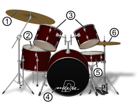 Drum set.svg
