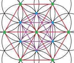 talkmetatrons cube wikipedia