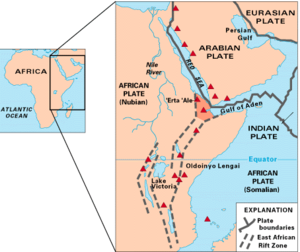 Triple junction - Map of East Africa showing some of the historically active volcanoes(red triangles) and the Afar Triangle (shaded, center) -- a triple junction where three plates are pulling away from one another: the Arabian Plate, and the two parts of the African Plate (the Nubian and the Somalian) splitting along the East African Rift Zone (USGS).
