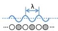 Electron wavelength.png