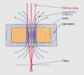 Elektronenstrahlfokussierung.png