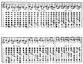 Encyclopedie-6-p900-flute2.PNG