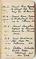 Food Adulteration Notebook, Purchases at Schuyler, Nebraska - NARA - 5822069 (page 3).jpg